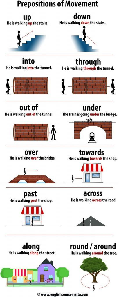 prepositions of movement , out of, under, over, towards, past, across, into,