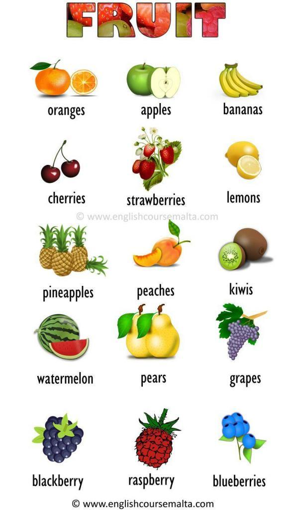 infographic showing the most common fruit eaten in the world